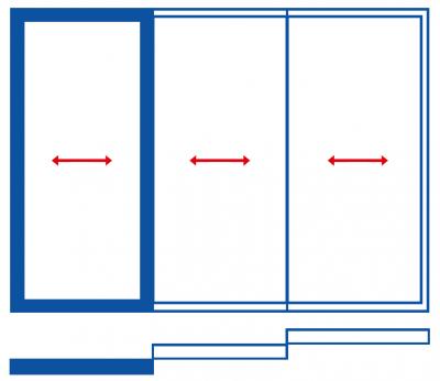 Wewnątrz ABC. Systemy drzwi przesuwnych S20C. Profilnet Tarnowskie Góry Śląsk Gliwice Pyskowice