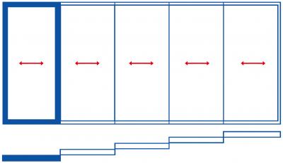 Wewnątrz ABCDE. Systemy drzwi przesuwnych S20C. Profilnet Tarnowskie Góry Śląsk Gliwice Pyskowice