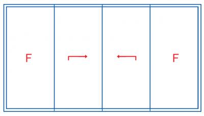 Schemat C. Systemy przesuwne Ultraglide. Profilnet Tarnowskie Góry Śląsk Gliwice Częstochowa