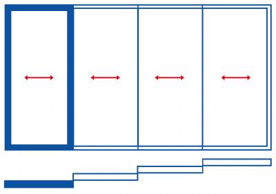 Wewnątrz ABCD. Systemy drzwi przesuwnych S20C. Profilnet Tarnowskie Góry Śląsk Gliwice Pyskowice