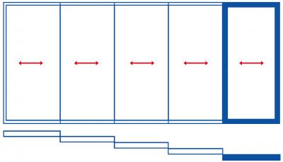 Zewnątrz. Systemy drzwi przesuwnych S20C. Profilnet Tarnowskie Góry Śląsk Gliwice Pyskowice